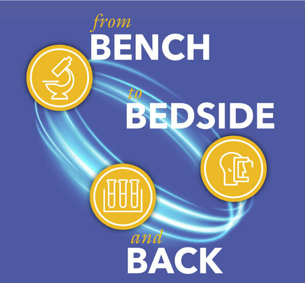 Bench to bedside and back image